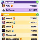 Me thinking back on that one time i had first place in subway surfers and finally finding inner peace